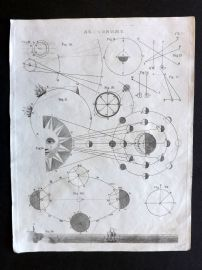 Wilkes Londinensis 1790's Antique Astronomy Print 20 Sun, Solar System etc